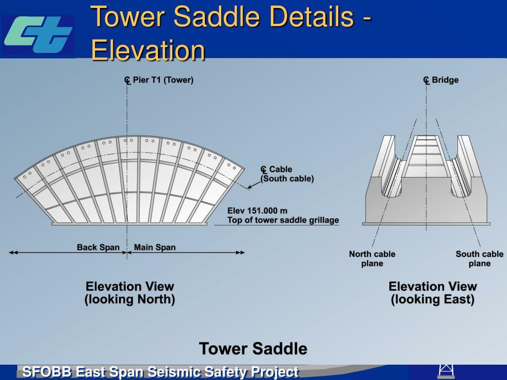 Tower Saddle Details - Elevation