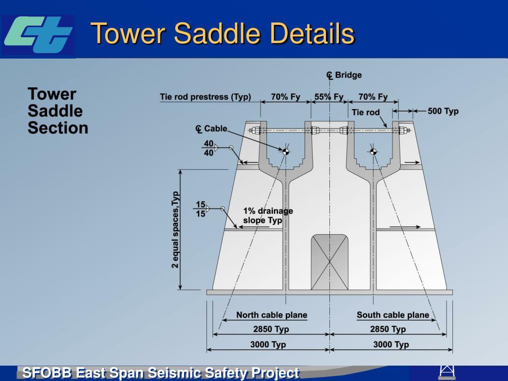 Tower Saddle Details