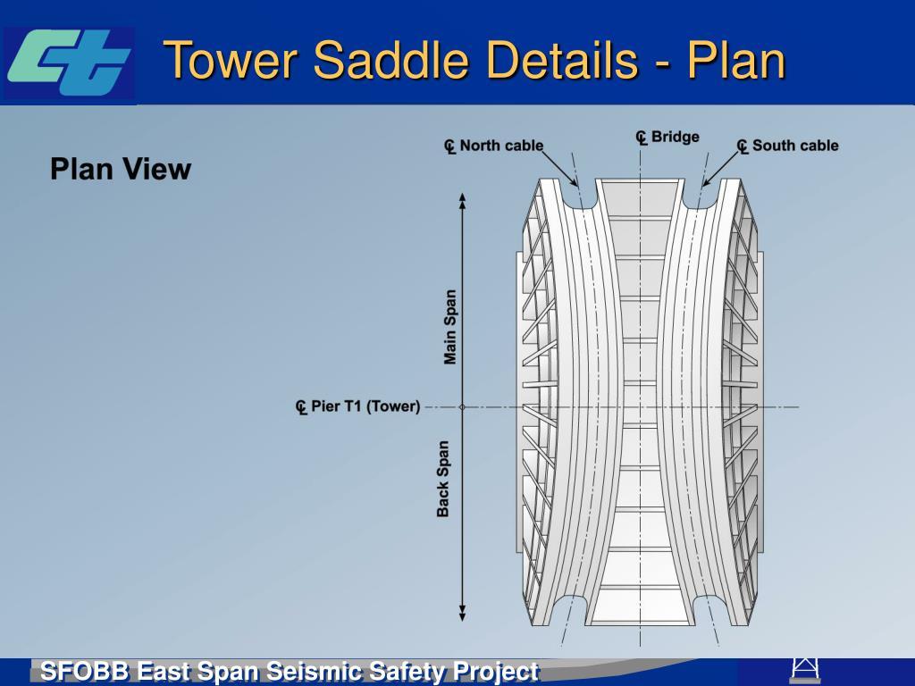 Tower Saddle Details - Plan