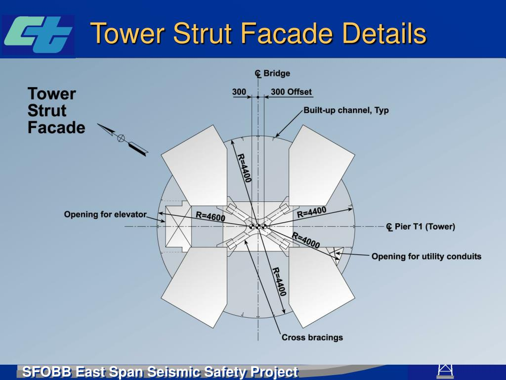 Tower Strut Facade Details