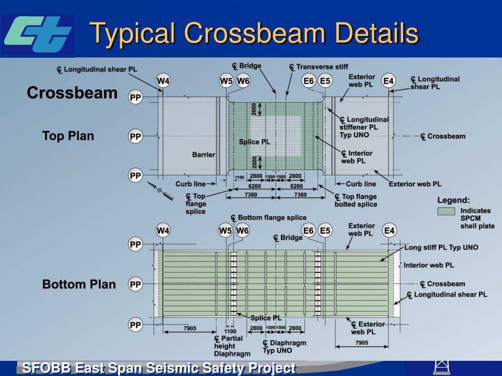 Typical Crossbeam Details