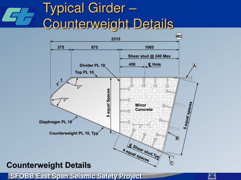 Typical Girder – Counterweight Details