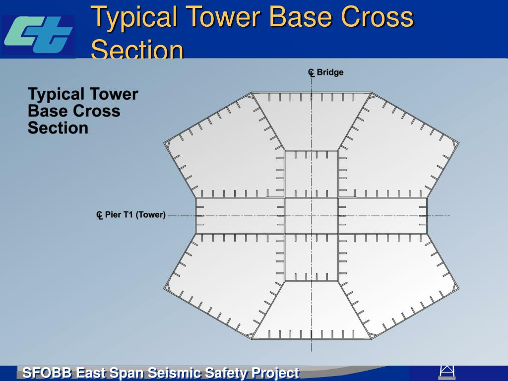 Typical Tower Base Cross Section