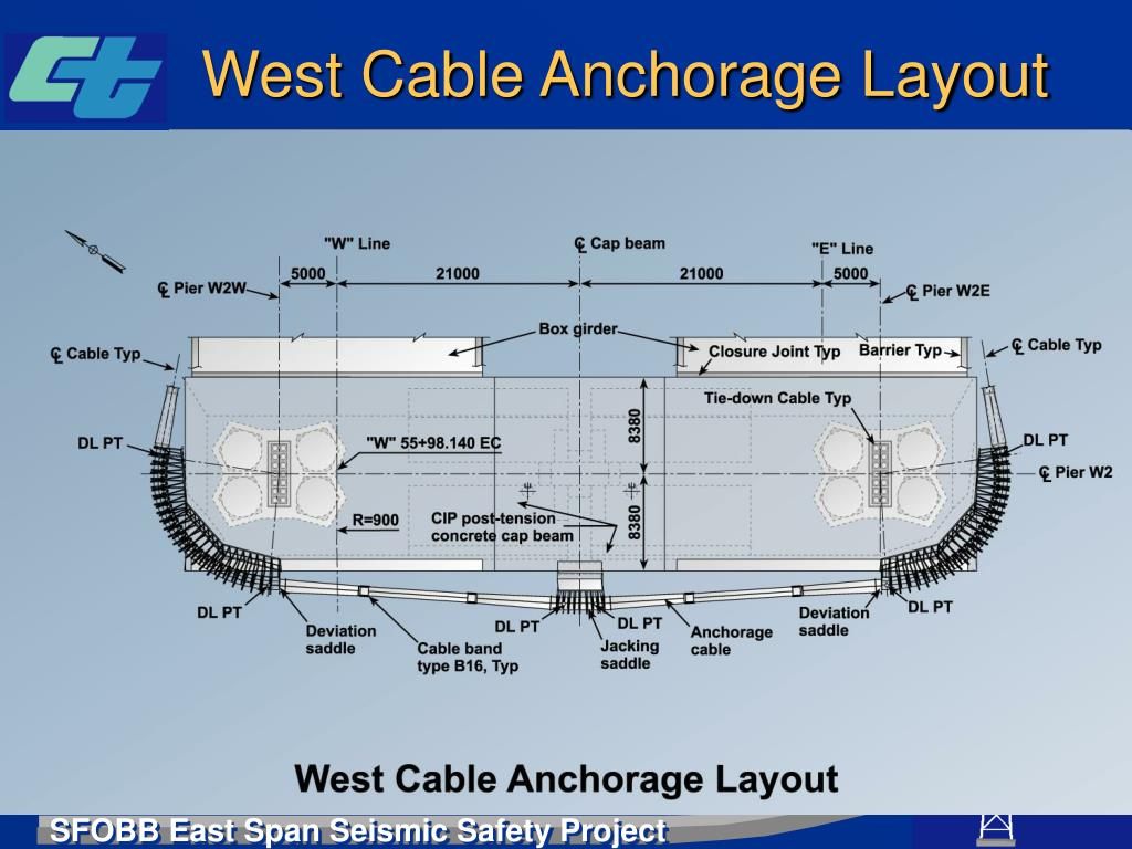 West Cable Anchorage Layout