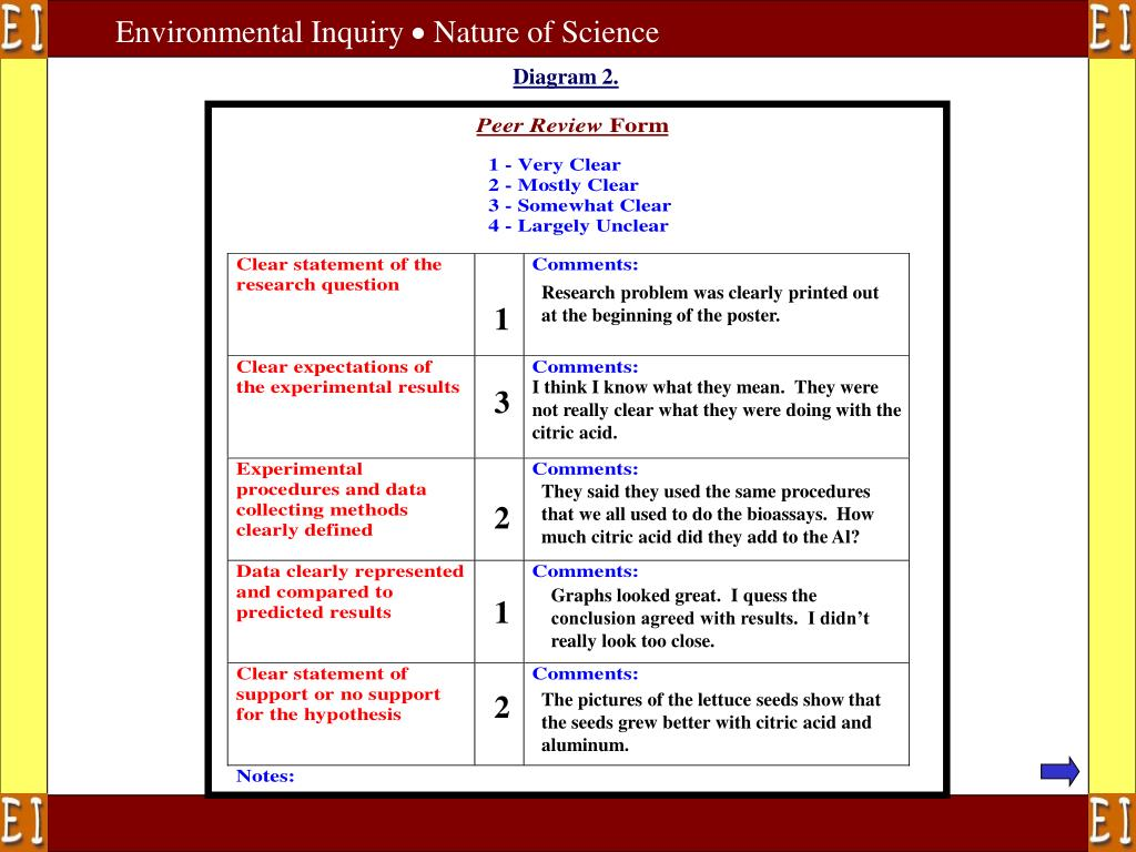 Environmental Inquiry