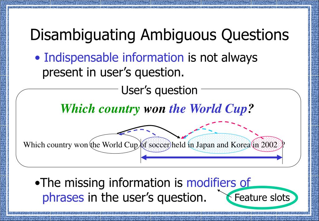 Disambiguating Ambiguous Questions