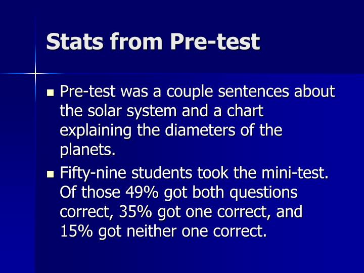 Stats from Pre-test