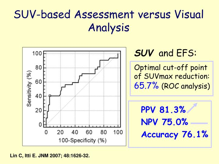 SUV-based Assessment versus Visual Analysis