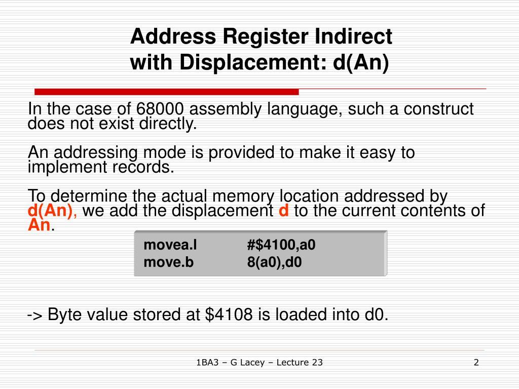 Address Register Indirect
