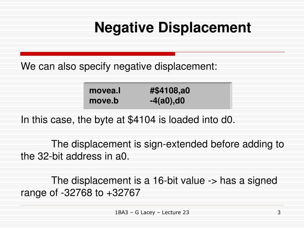 Negative Displacement