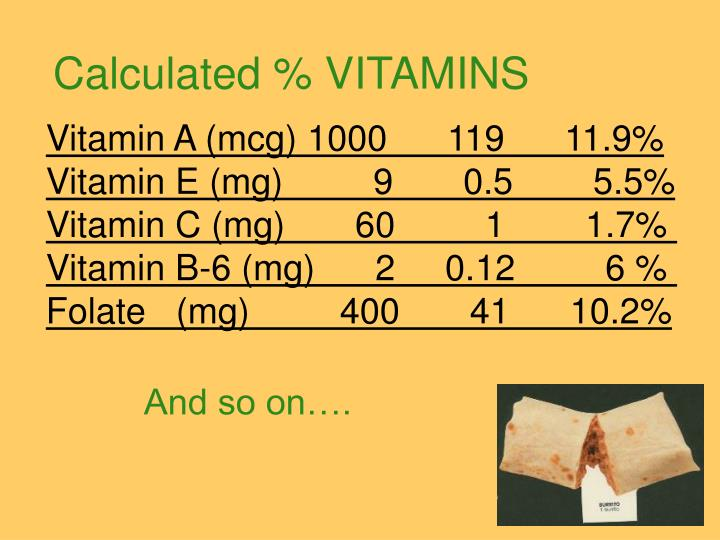Calculated % VITAMINS