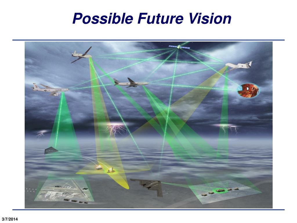 Possible Future Vision
