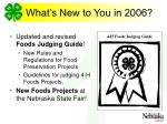 what s new to you in 2006