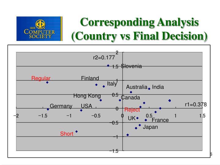 Corresponding Analysis