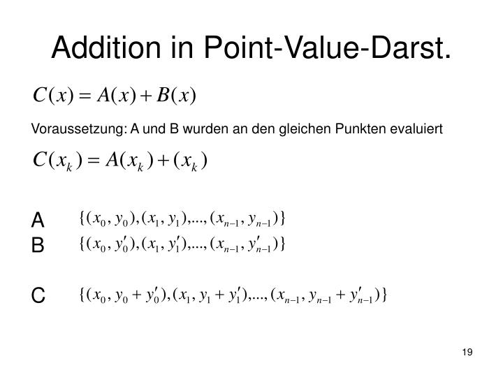 Addition in Point-Value-Darst.
