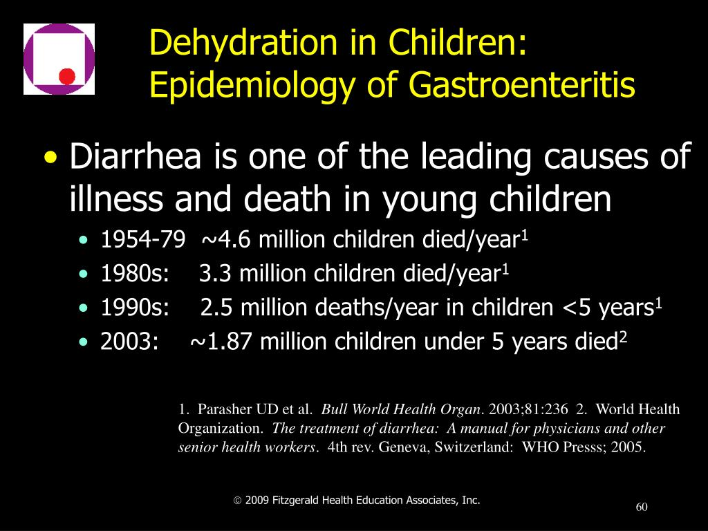 Dehydration in Children: