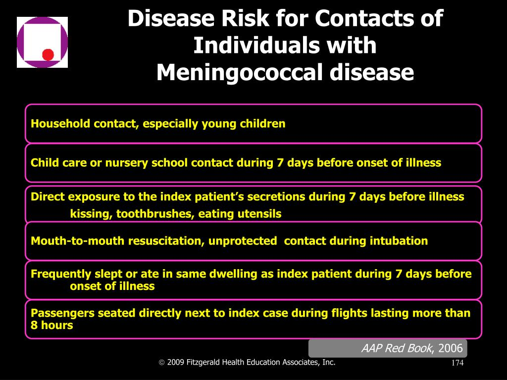 Disease Risk for Contacts of Individuals with Meningococcal disease