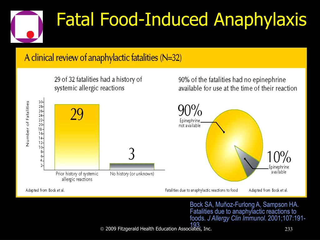 Fatal Food-Induced Anaphylaxis