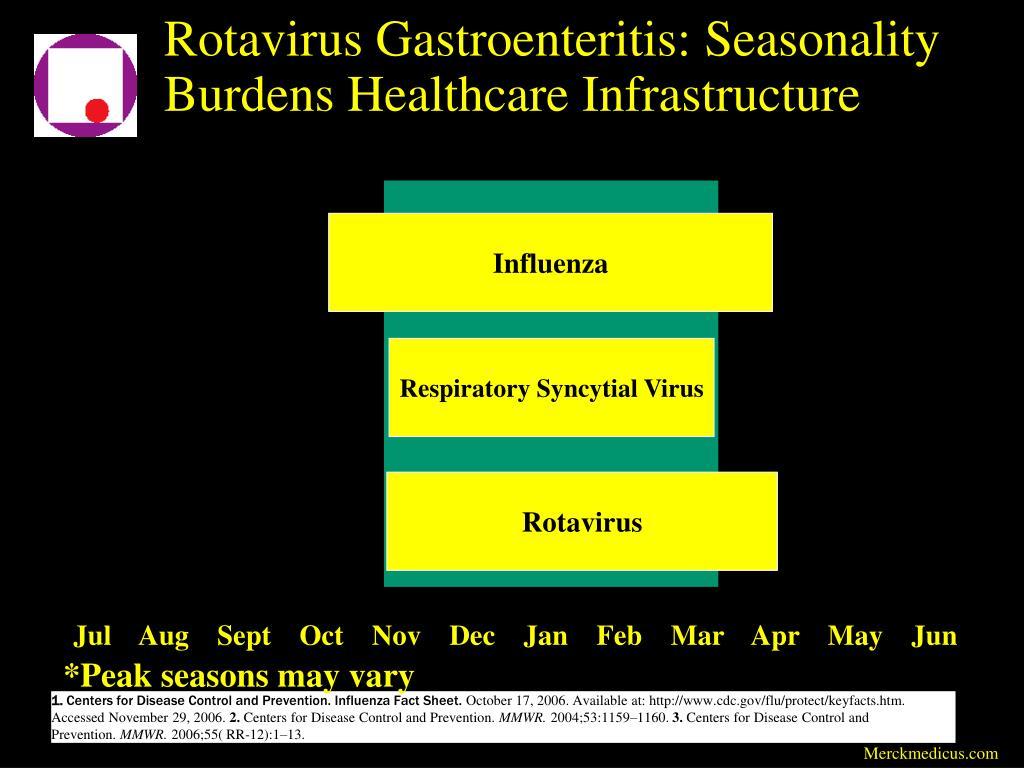 Rotavirus Gastroenteritis: Seasonality  Burdens Healthcare Infrastructure