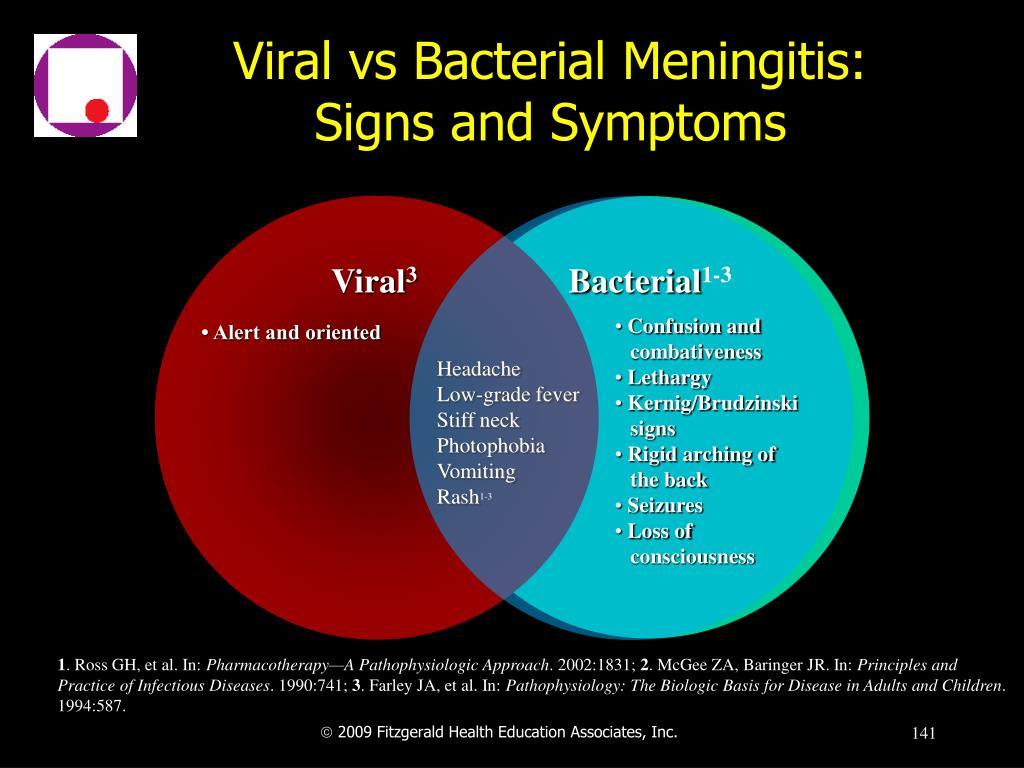 Viral vs Bacterial Meningitis: