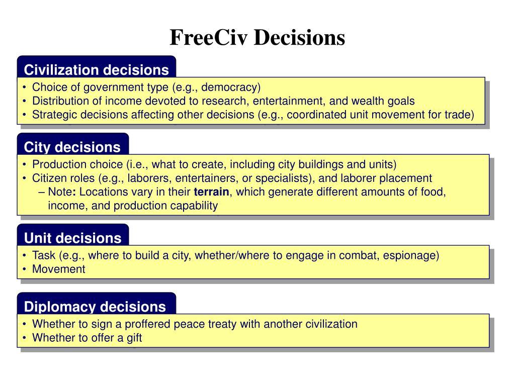FreeCiv Decisions