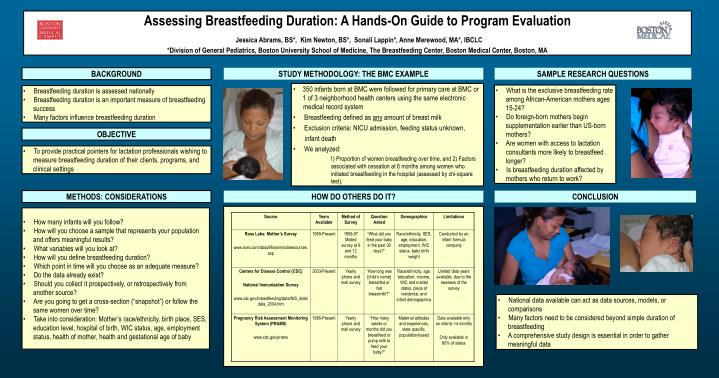 Assessing Breastfeeding Duration: A Hands-On Guide to Program Evaluation