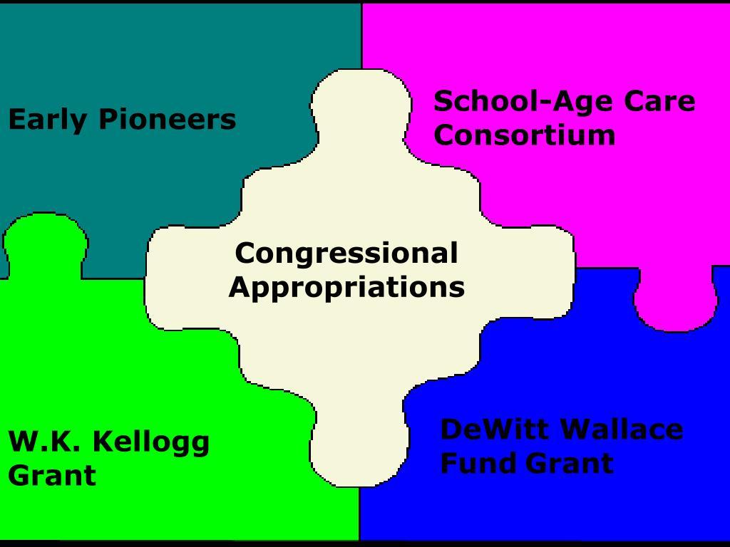 School-Age Care Consortium