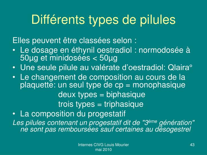 Ppt la contraception powerpoint presentation id 291725 - Differents types de miroirs ...