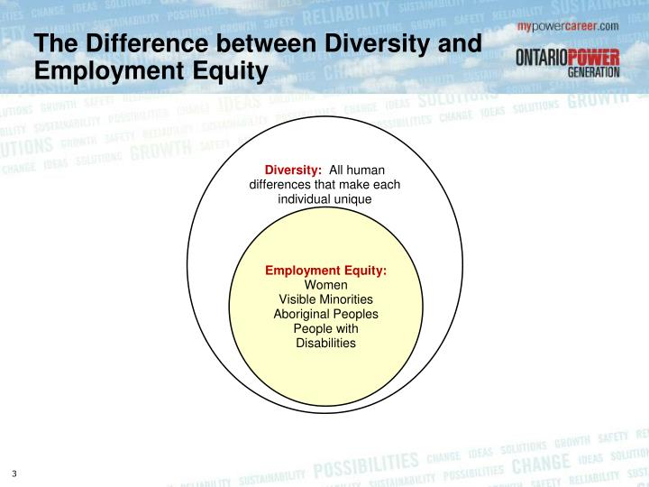 The difference between diversity and employment equity