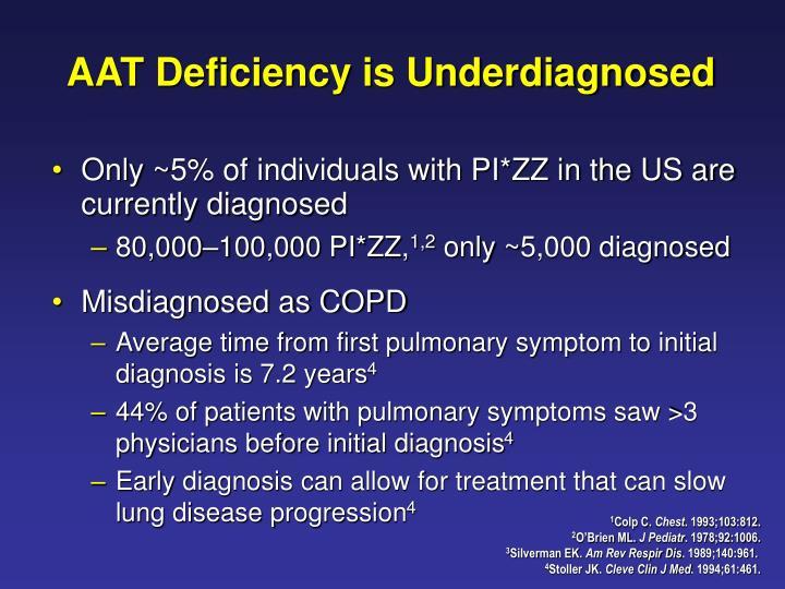 AAT Deficiency is Underdiagnosed