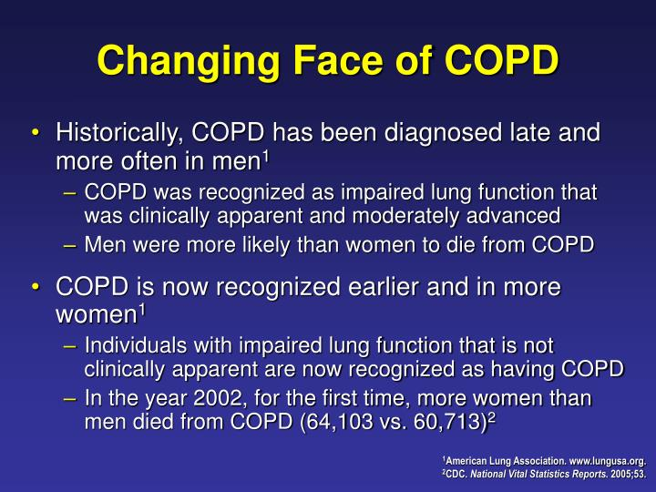 Changing Face of COPD