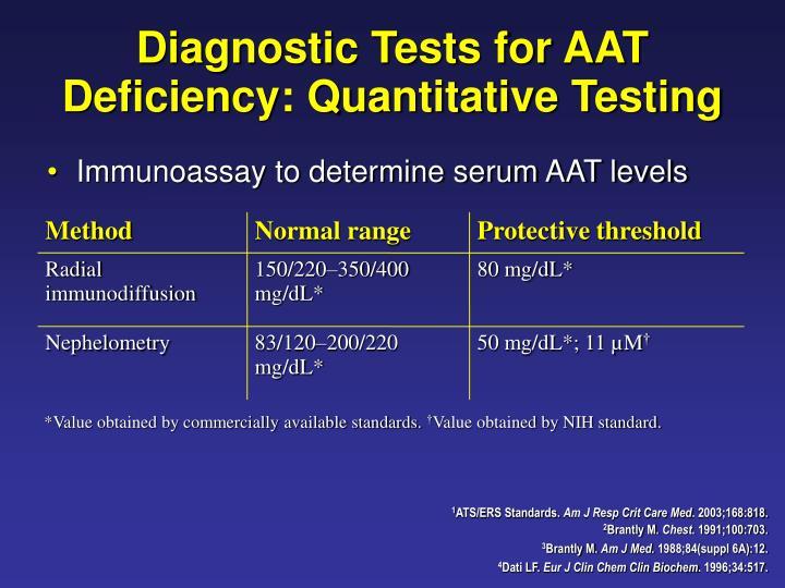 Diagnostic Tests for AAT Deficiency: Quantitative Testing