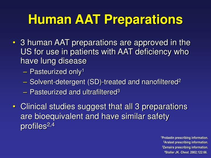Human AAT Preparations