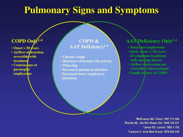 Pulmonary Signs and Symptoms