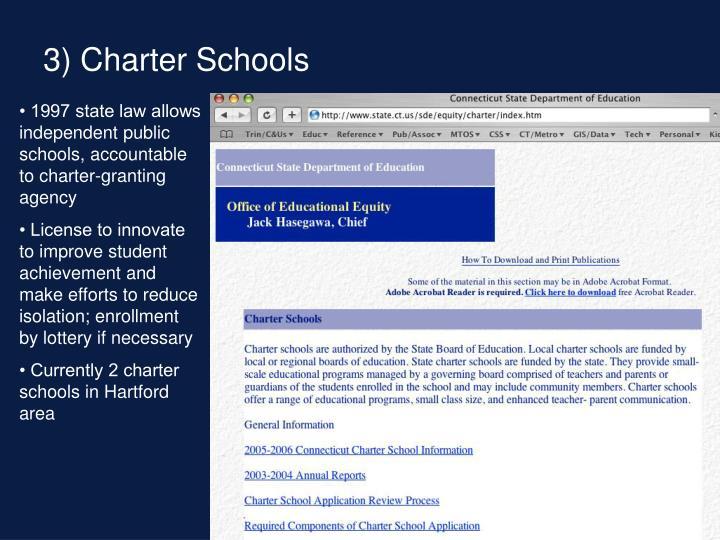 3) Charter Schools
