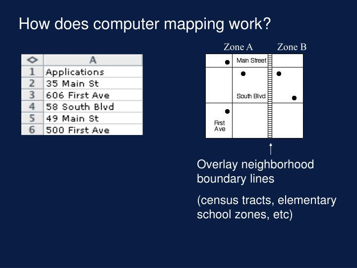 How does computer mapping work?