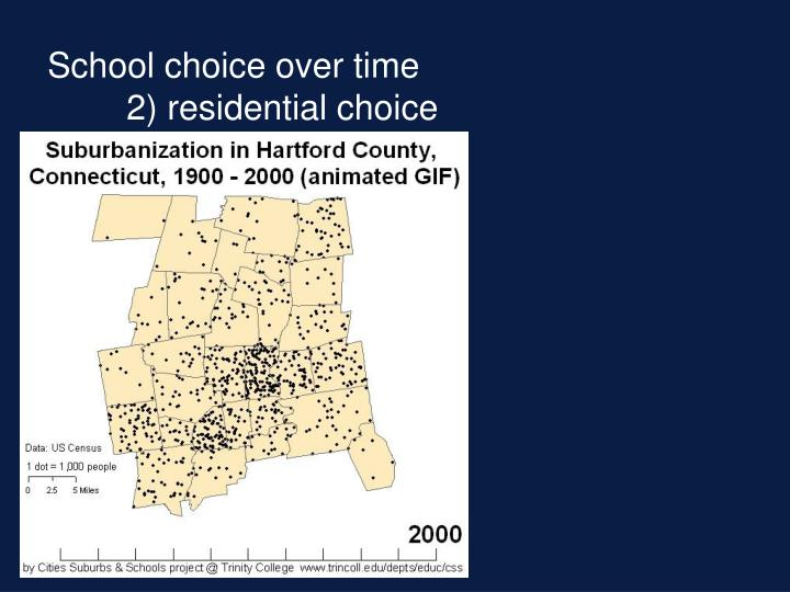School choice over time
