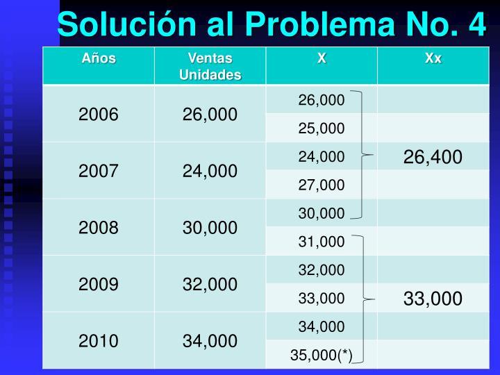 Solución al Problema No. 4