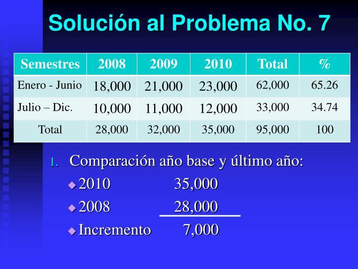 Solución al Problema No. 7