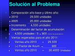 soluci n al problema
