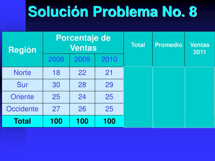 Solución Problema No. 8