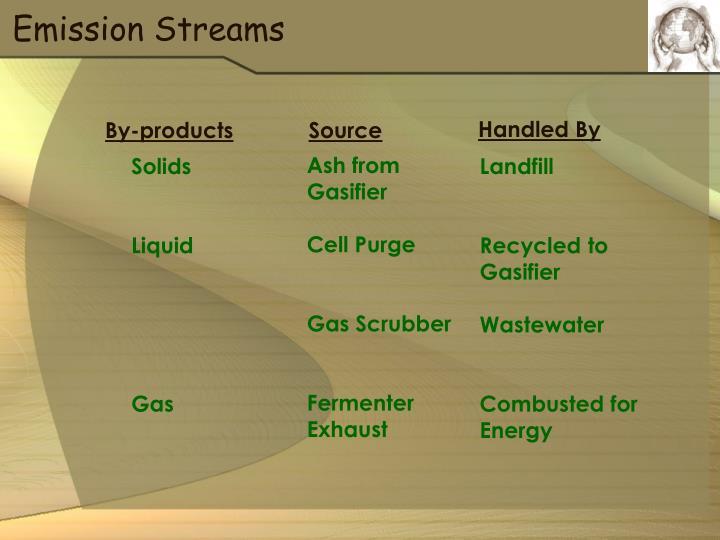 Emission Streams