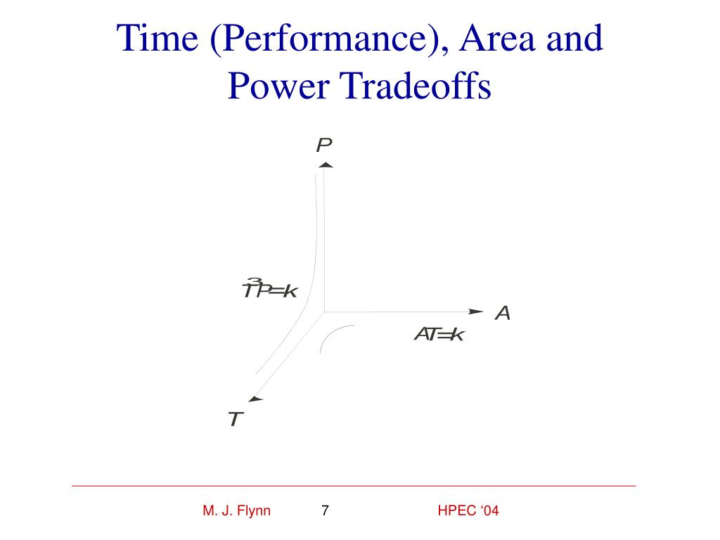 Time (Performance), Area and Power Tradeoffs