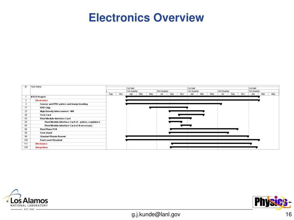 Electronics Overview