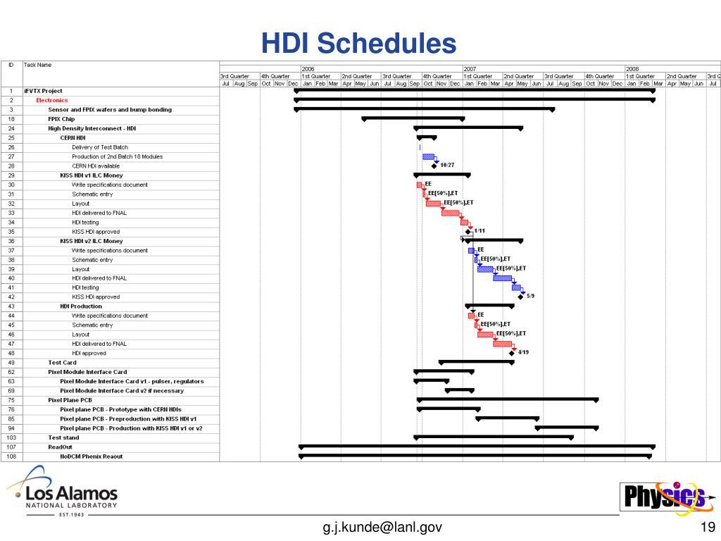 HDI Schedules