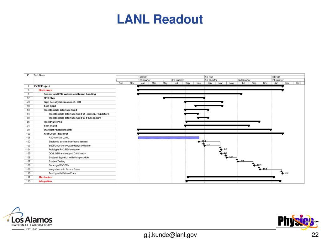 LANL Readout
