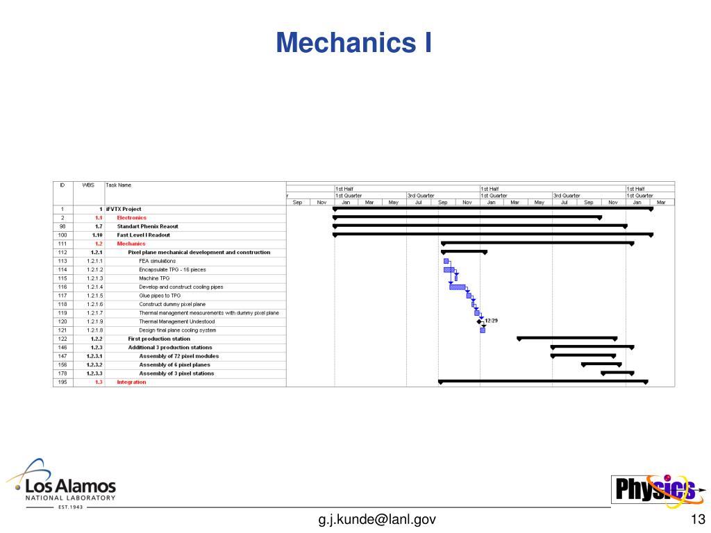 Mechanics I