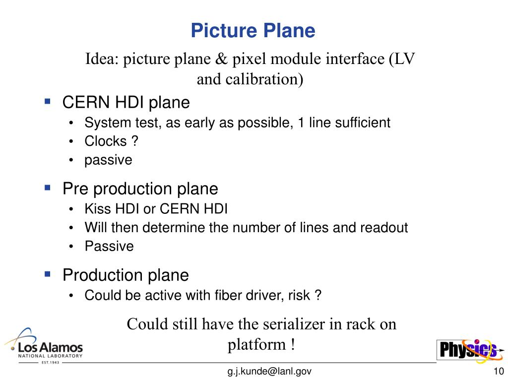 Picture Plane