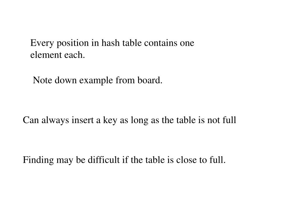 Every position in hash table contains one element each.