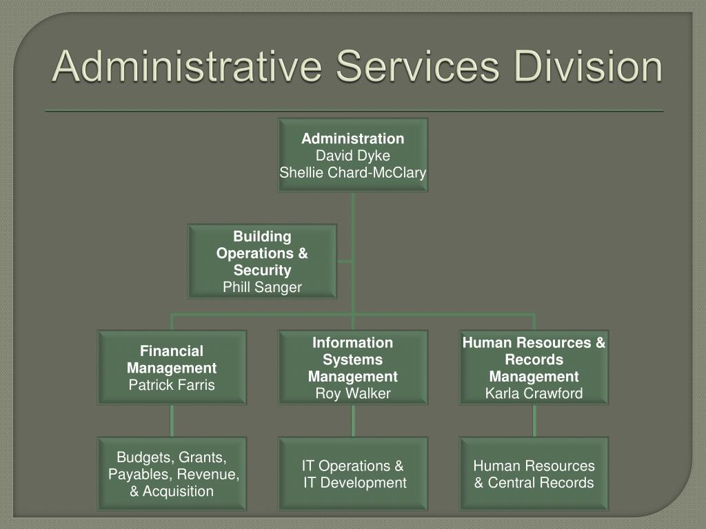Administrative Services Division